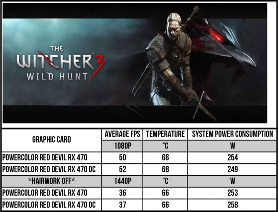 PowerColor-Red-Devil-RX-470-score-4