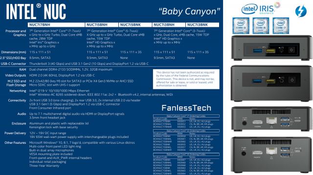 intel-nuc-baby-canyon-1