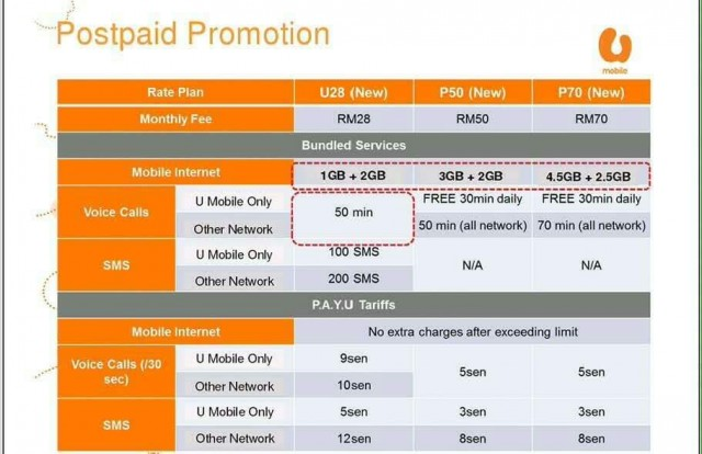 Cheaper data plans from U Mobile [UPDATE] 21