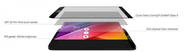 ZF2 Laser screen technology