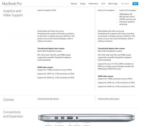 macbook-pro-gpu