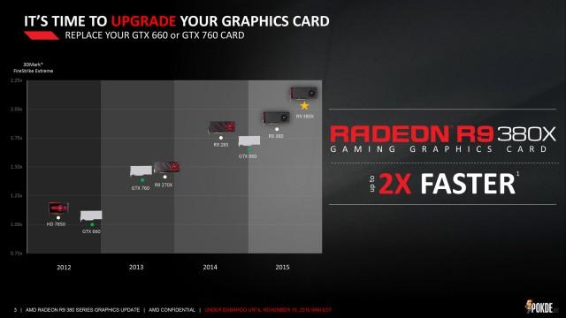 AMD-Radeon-R9-380X-Press-Deck-3