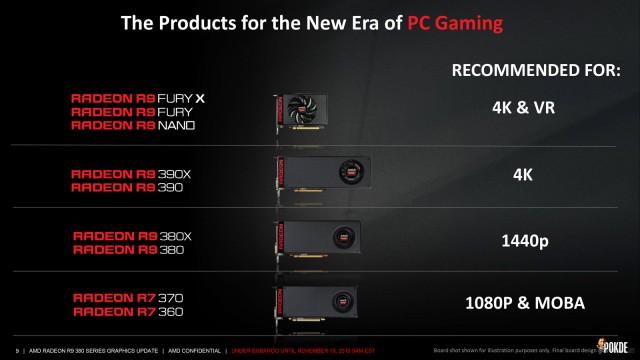 AMD-Radeon-R9-380X-Press-Deck-9
