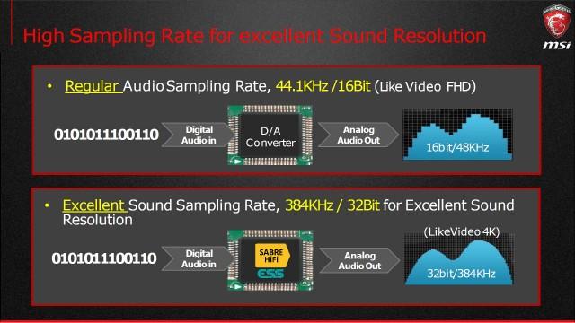 ESS Sampling rate
