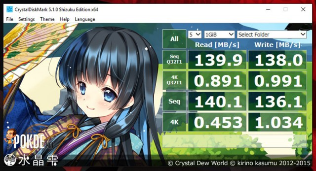CrystalDiskMark HDD Predator 15 970M