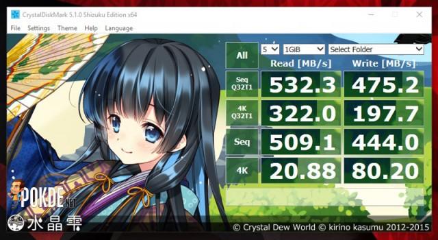 CrystalDiskMark SSD Predator 15 970M