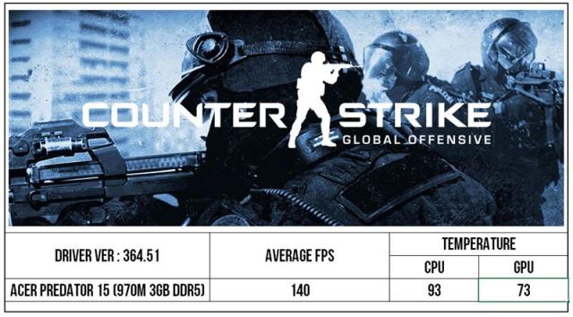 Predator 15 CSGO