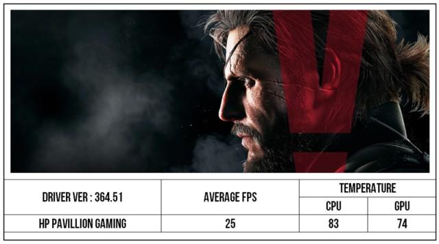HP Pavillion Gaming MGS5