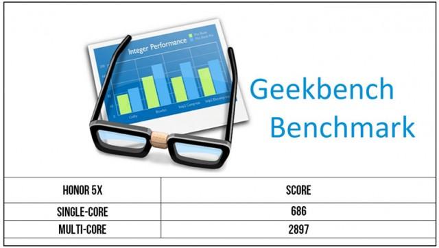 Honor 5X Geekbench