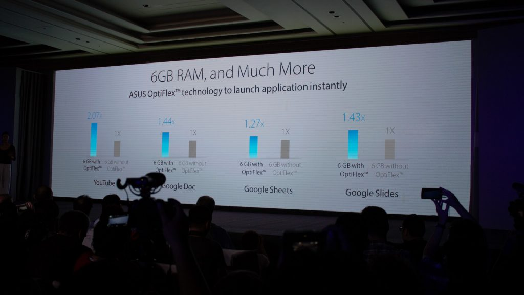 I'd vouch for this. 4GB RAM has already left a significant difference in my life. 6GB will something my brain needs to digest first!