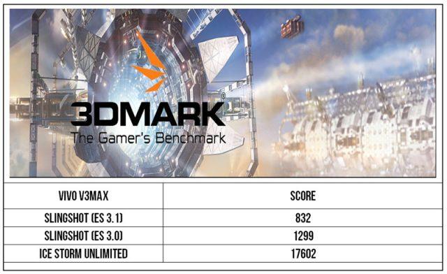 vivo V3Max 3DMark
