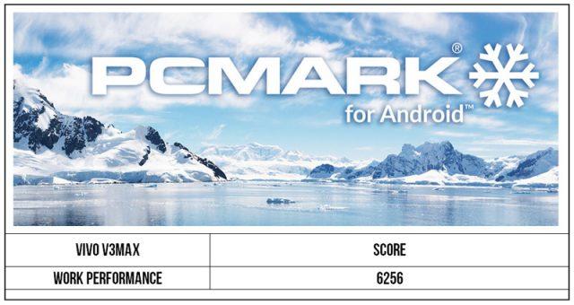 vivo V3Max PCMark