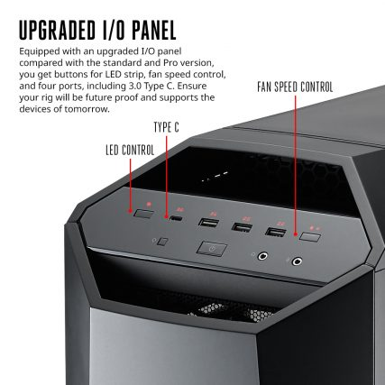 MasterCase Maker 5 Infographic - IO Panel