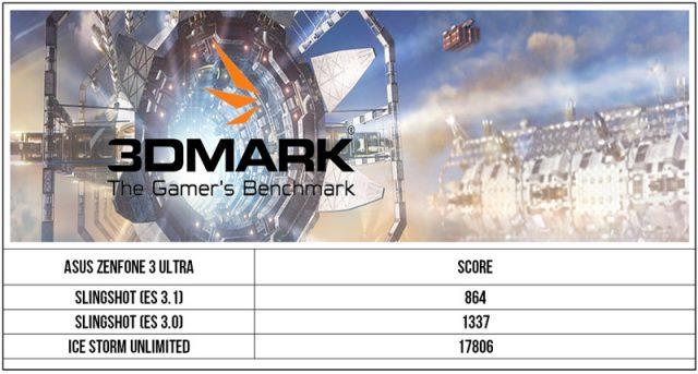 Zenfone 3 Ultra 3DMark