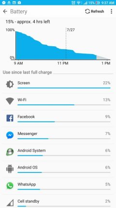 Battery life Z3N Ultra (2) (Custom)