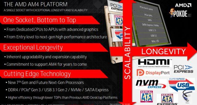 7th gen AMD A-series AM4