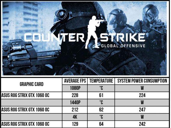 asus-rog-strix-gtx-1060-oc-13