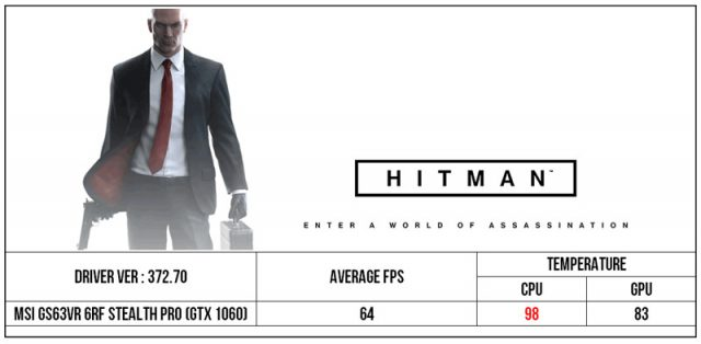 gs63vr-6rf-hitman