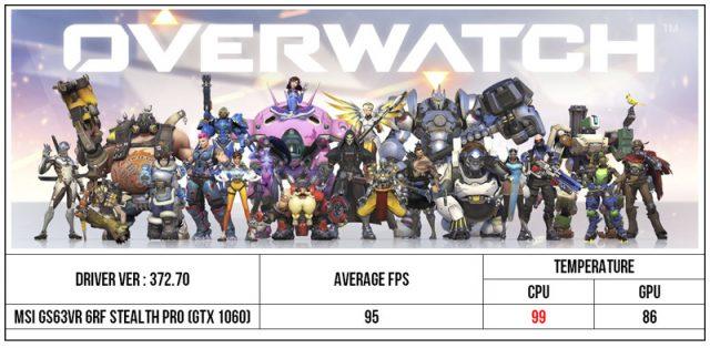 gs63vr-6rf-overwatch