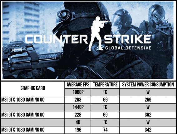 msi-geforce-gtx-1080-gaming-x-8gb-nvidia-20