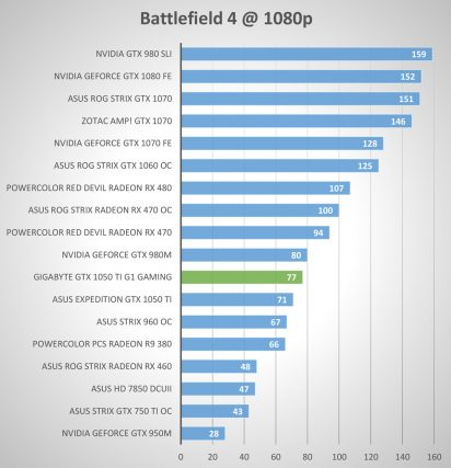 gigabyte-gtx-1050-ti-g1-gaming-18
