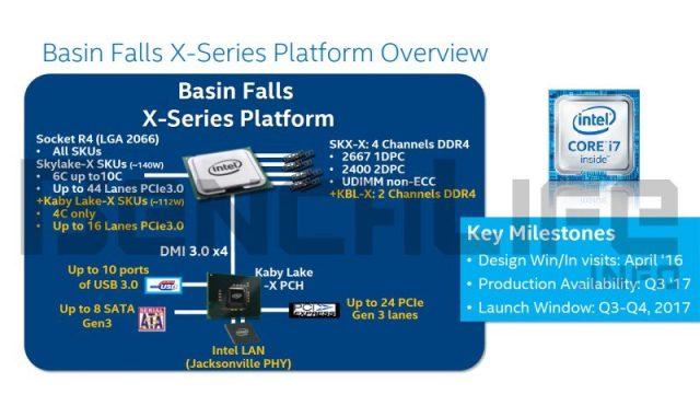 Intel Skylake-X and Kaby Lake-X coming in Q3 2017? 20