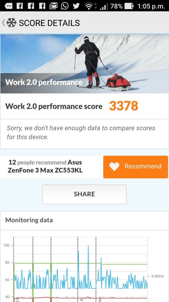ASUS Zenfone 3 Max ZC553KL Review — Big Battery Maximum Satisfaction? 39