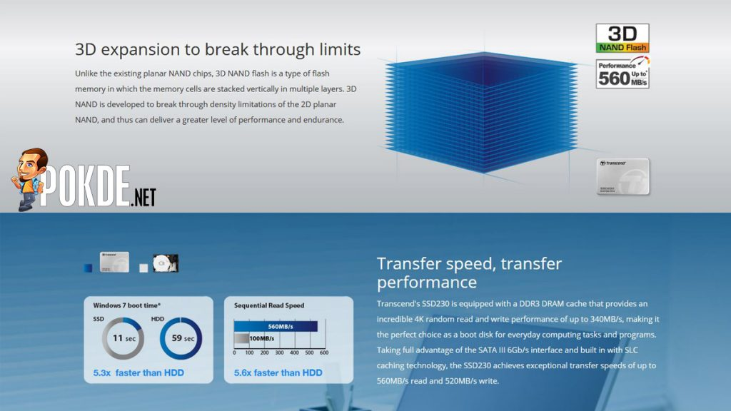 Transcend unveils its new Transcend SSD230 — with 3D NAND flash technology 22