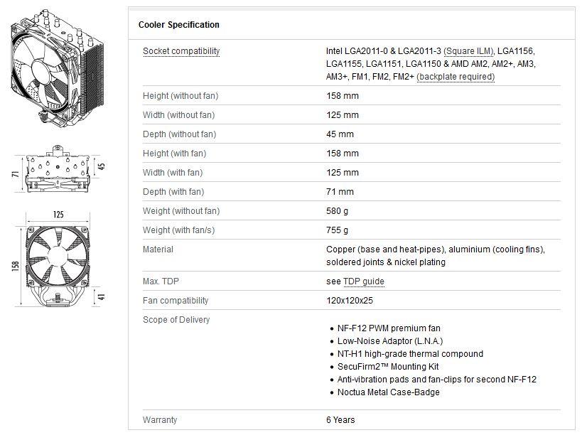 Noctua NH-U12S 120mm Air Cooler Review — Size does matter 43