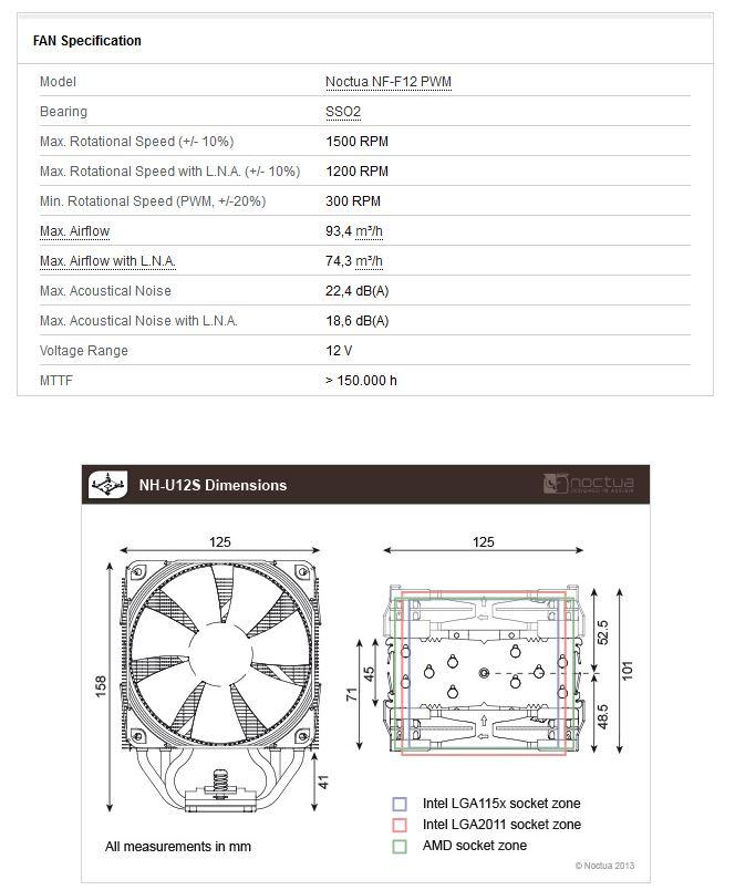 Noctua NH-U12S 120mm Air Cooler Review — Size does matter 44