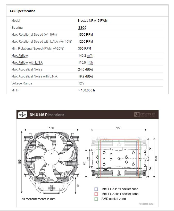 Noctua NH-U14S single tower cooler review — more memory clearance 46