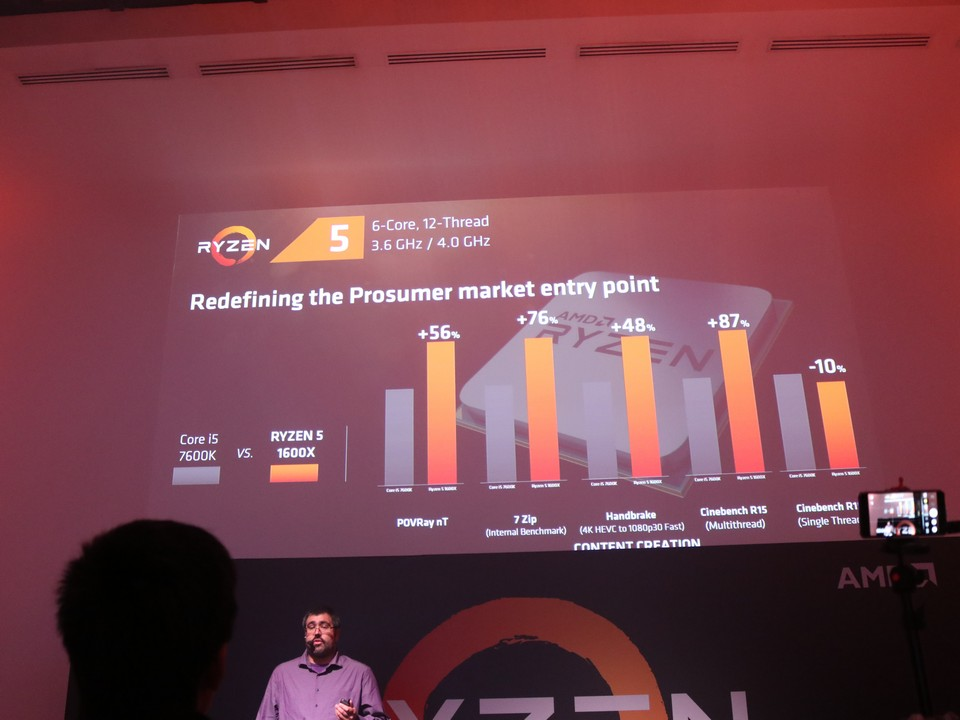 AMD Officially Launches AMD Ryzen in Malaysia; Also Shared About the RX500 Series Lineup 24