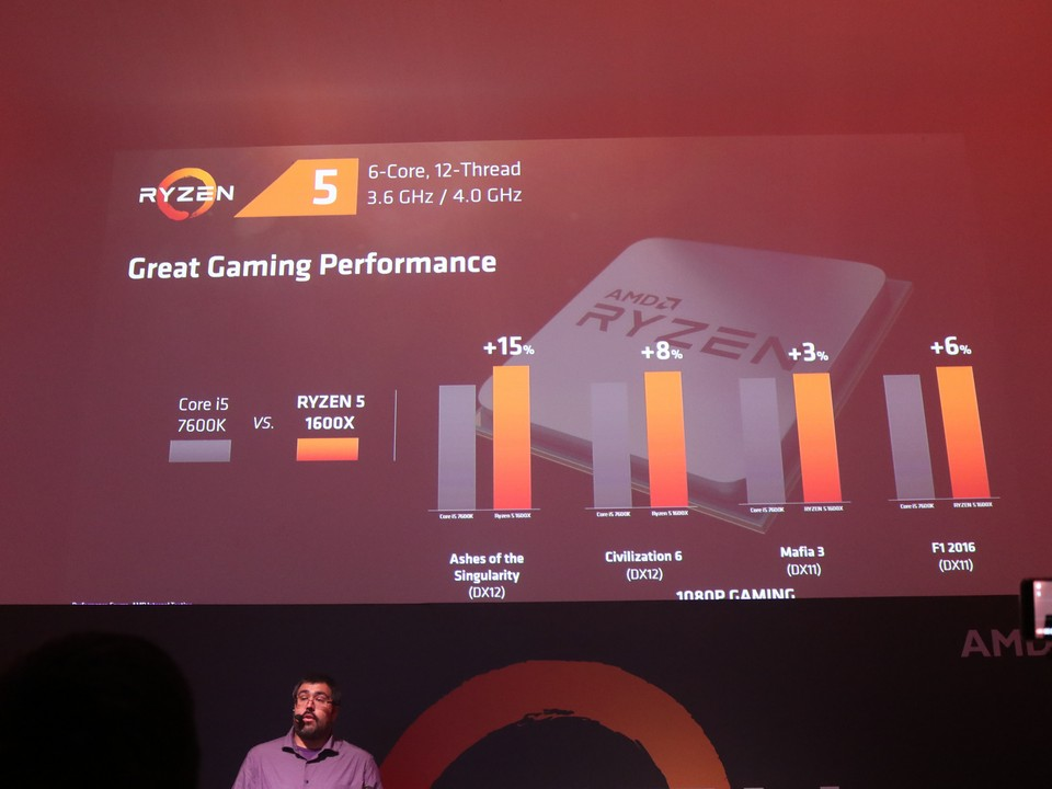 AMD Officially Launches AMD Ryzen in Malaysia; Also Shared About the RX500 Series Lineup 25