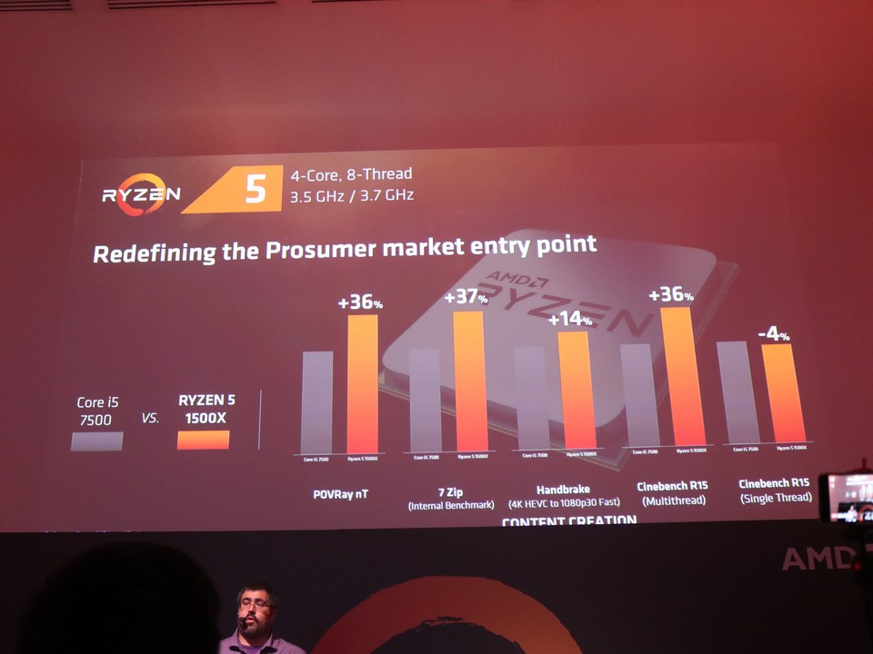 AMD Officially Launches AMD Ryzen in Malaysia; Also Shared About the RX500 Series Lineup 26