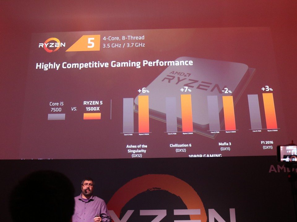 AMD Officially Launches AMD Ryzen in Malaysia; Also Shared About the RX500 Series Lineup 28