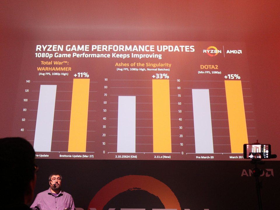 AMD Officially Launches AMD Ryzen in Malaysia; Also Shared About the RX500 Series Lineup 31