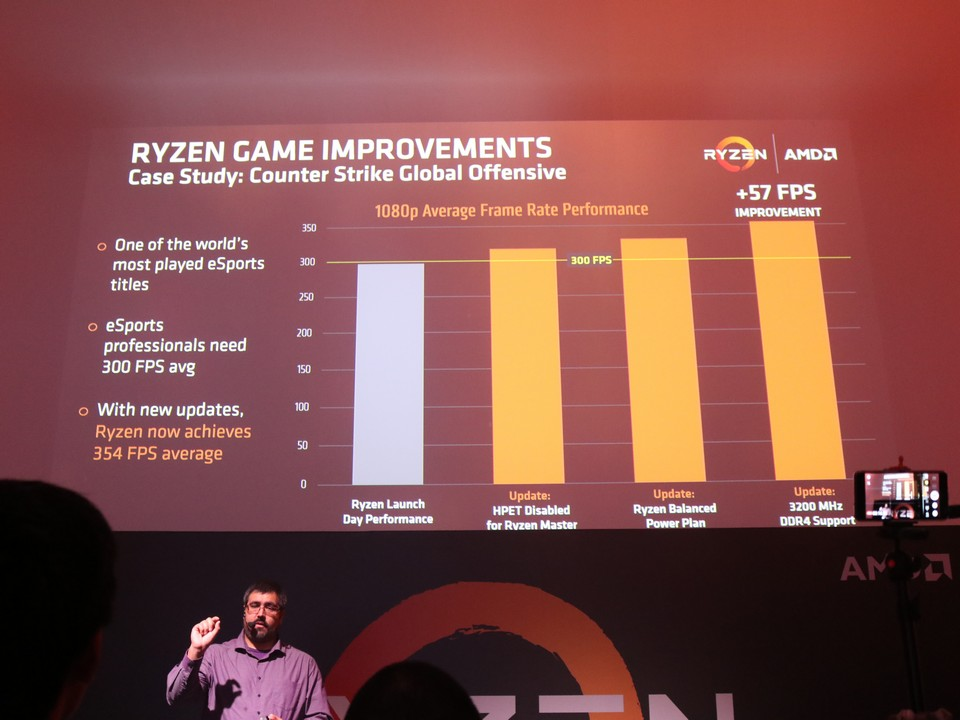 AMD Officially Launches AMD Ryzen in Malaysia; Also Shared About the RX500 Series Lineup 32