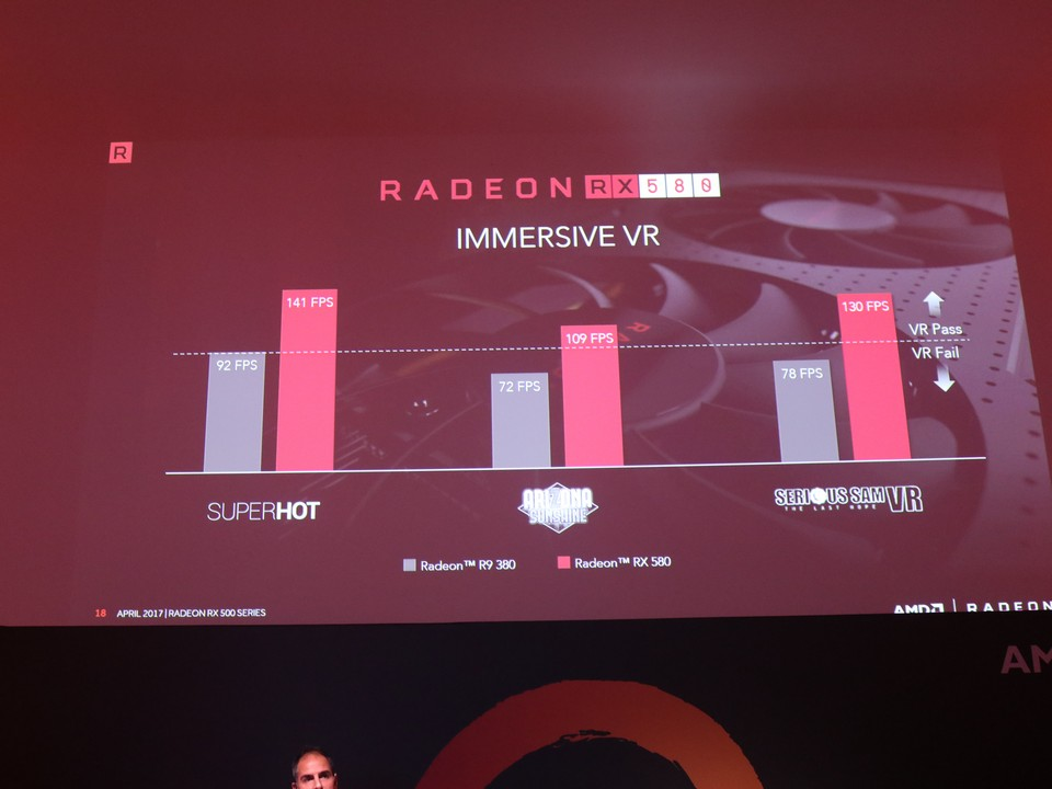 AMD Officially Launches AMD Ryzen in Malaysia; Also Shared About the RX500 Series Lineup 40