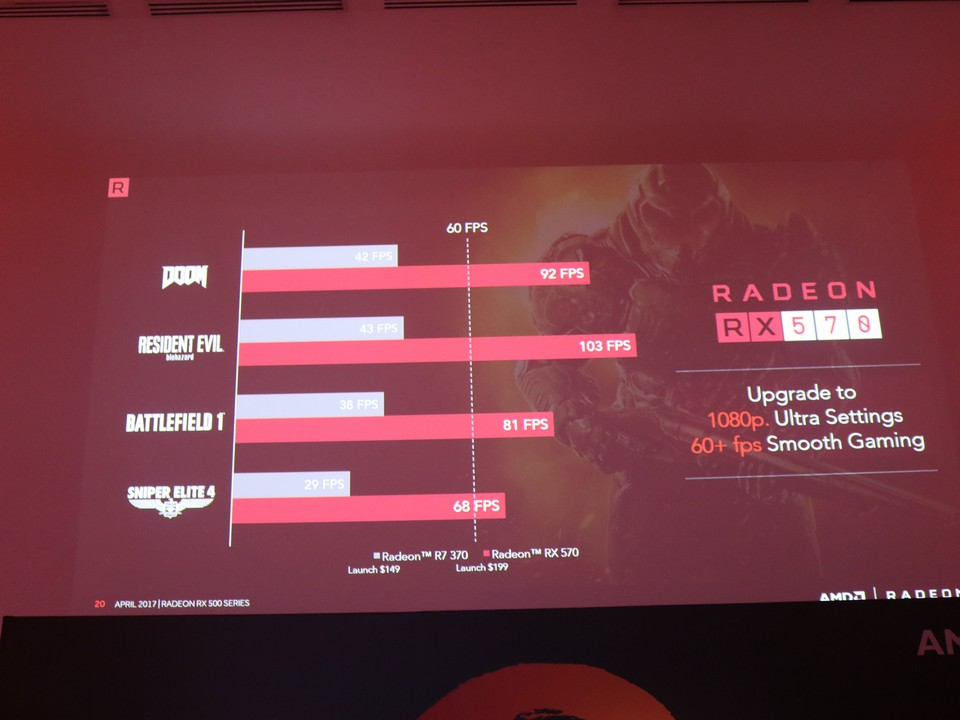 AMD Officially Launches AMD Ryzen in Malaysia; Also Shared About the RX500 Series Lineup 42