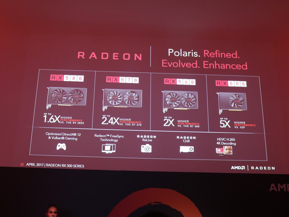 AMD Officially Launches AMD Ryzen in Malaysia; Also Shared About the RX500 Series Lineup 49