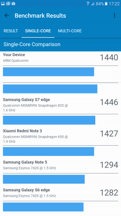 Samsung Galaxy C9 Pro Review - Largely Capable! 36
