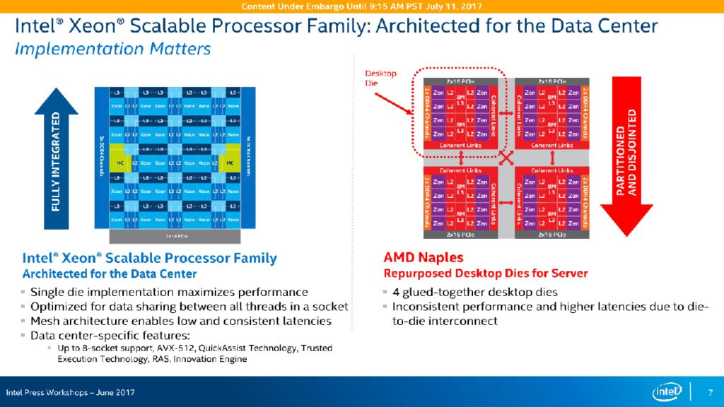 Want 32 processing threads for $999? Hint: It won't be from Intel 23