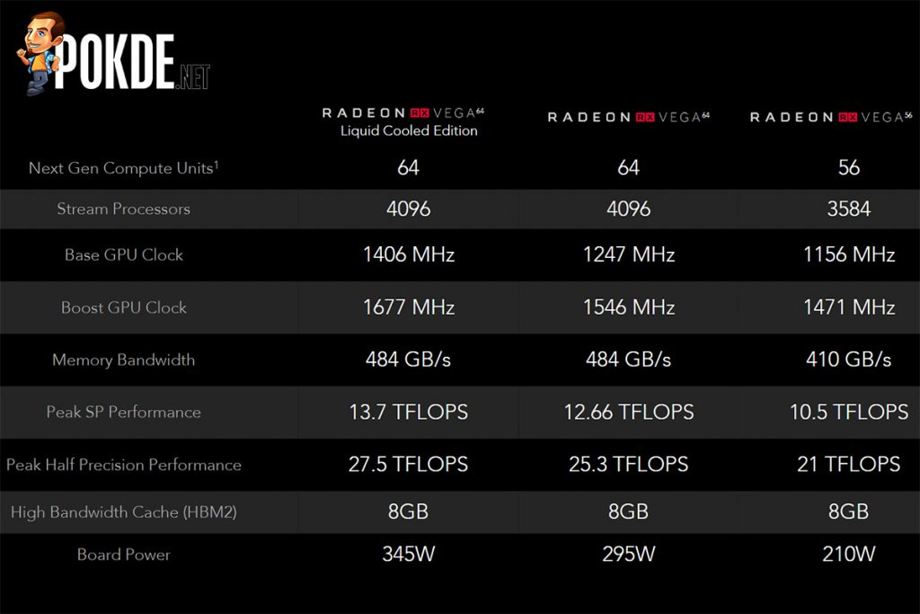 AMD Radeon RX Vega cards officially launched at SIGGRAPH 2017; Radeon Packs offer insane value for gamers hopping onto the AMD ecosystem 27