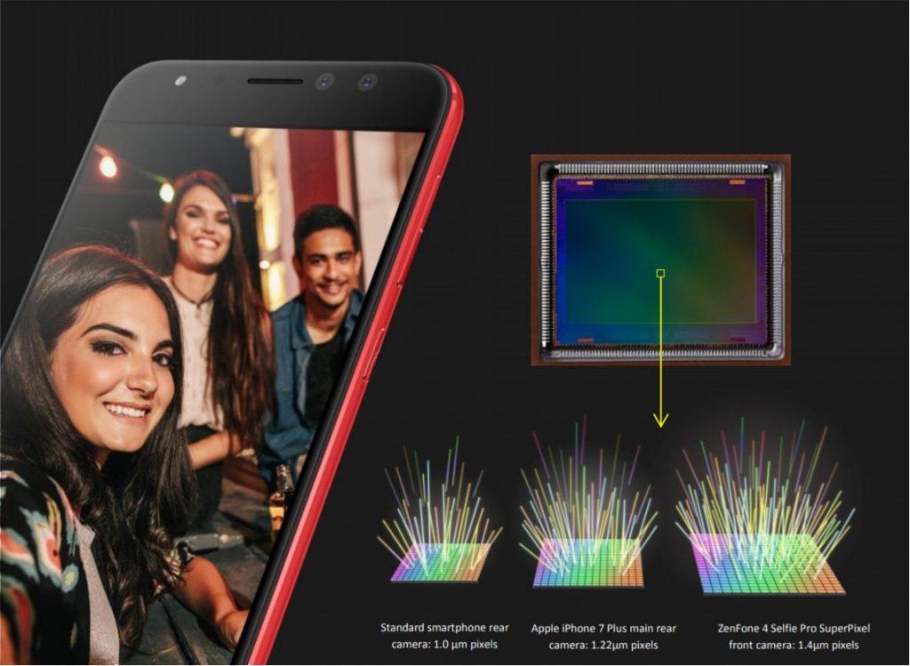 ASUS ZenFone 4 Selfie & ASUS ZenFone 4 Selfie Pro - A deep dive into front facing dual-lenses camera smartphone 27