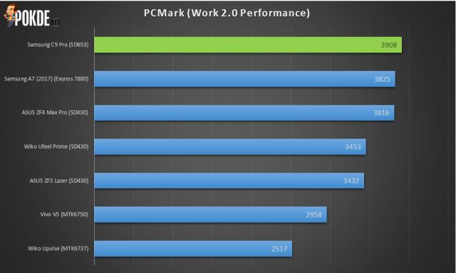 ASUS ZenFone 4 Max Pro (ZC554KL) Review - Maximum battery, minimum everything else 41