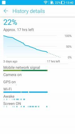 ASUS ZenFone 4 Max Pro (ZC554KL) Review - Maximum battery, minimum everything else 50