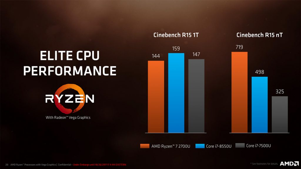 Zen meets Vega in AMD's Zen-Based APUs; nearly 3x better performance than Kaby Lake Refresh! 17