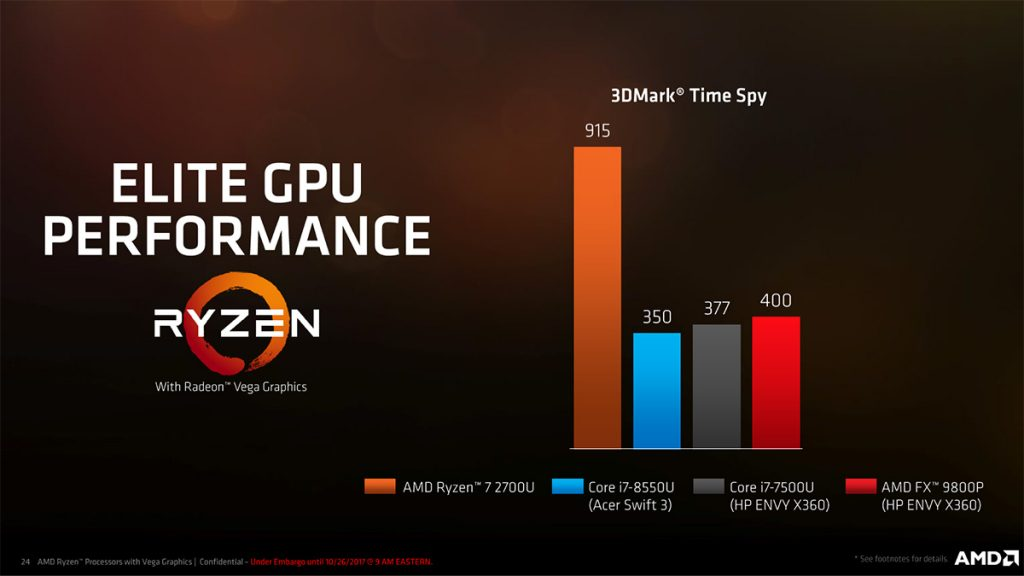 Zen meets Vega in AMD's Zen-Based APUs; nearly 3x better performance than Kaby Lake Refresh! 18