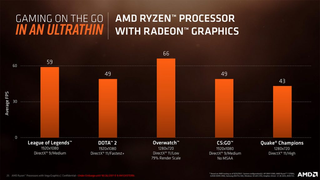 Zen meets Vega in AMD's Zen-Based APUs; nearly 3x better performance than Kaby Lake Refresh! 20