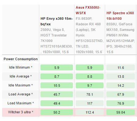 AMD Ryzen 5 2500U benchmarked; one APU to beat them all! 24